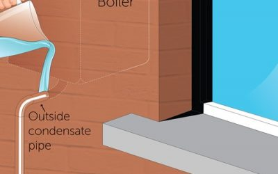 Tips to fix your frozen condensate pipe
